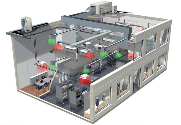 Types Of Ventilation Systems : Типы систем вентиляции Кондиционеры вентиляция